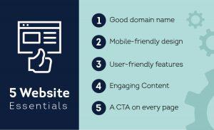 Five Website Essentials